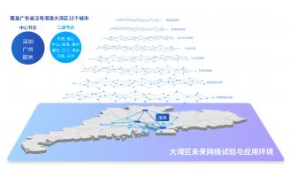 大湾区未来网络试验与应用环境