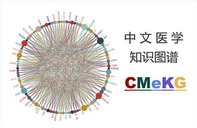 中文医学知识图谱