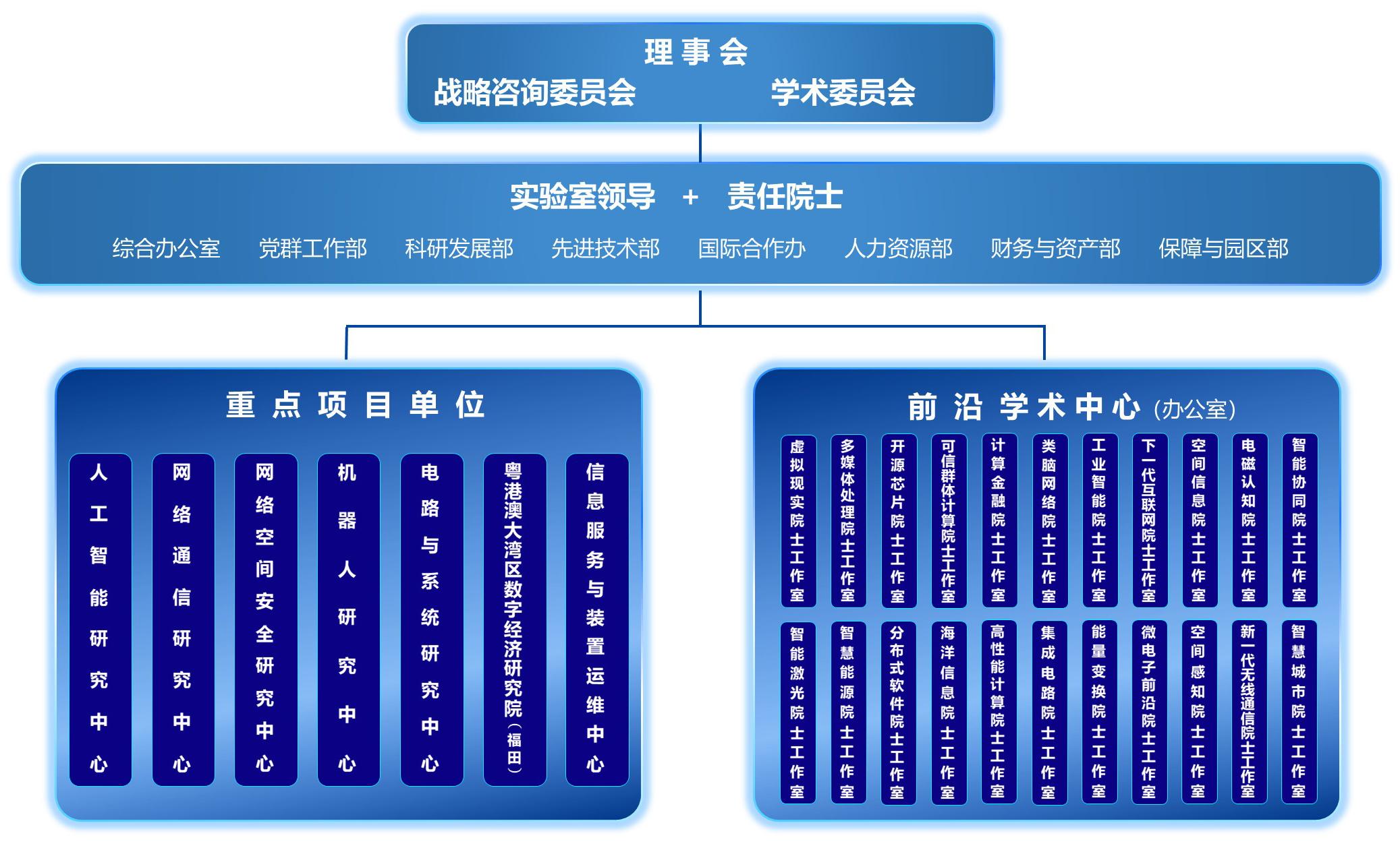 组织架构图.jpg